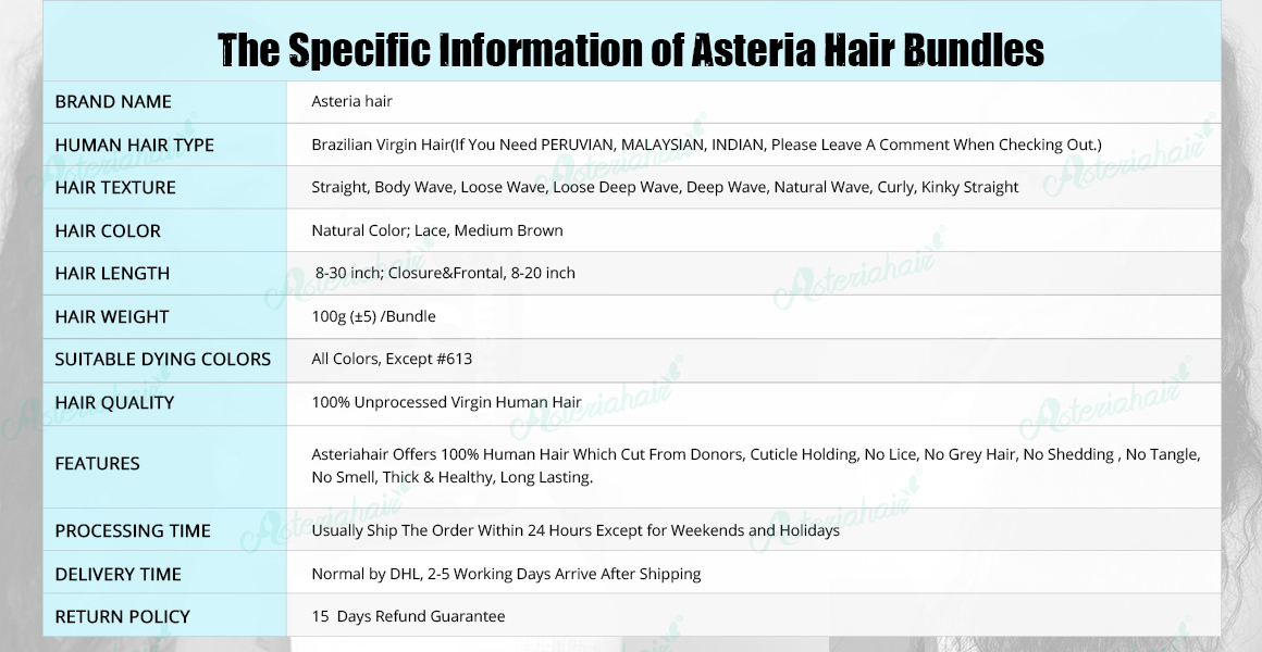 The Specific Information of Asteria Bundles